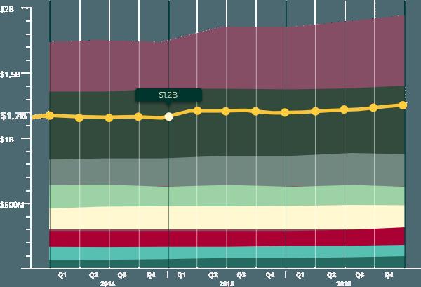 feature-vmo-chart